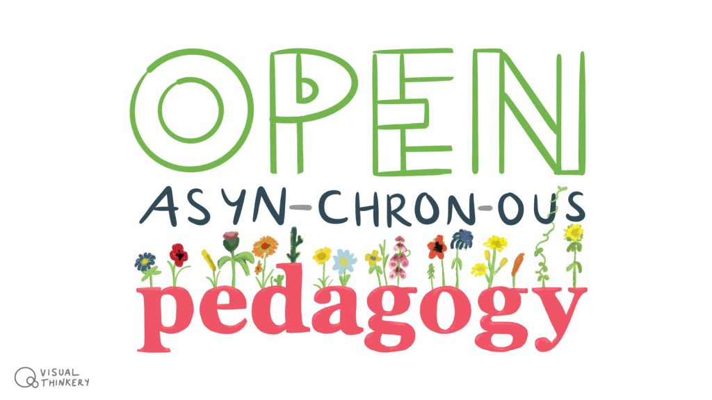 Image colourfully illustrates the phrase 'Open Asynchronous Pedagogy'. Flowers are growing out of the word, pedagogy.